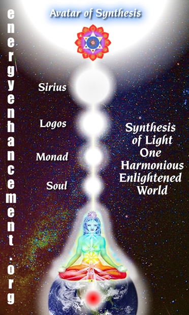 The Antahkarana Or Axis Mundi Is Psychic Tower Of Connection Between Heaven And Earth Along Which Are Strung All Infinity Chakras End In