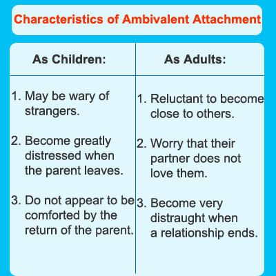 secure insecure avoidant and ambivalent attachment relationship