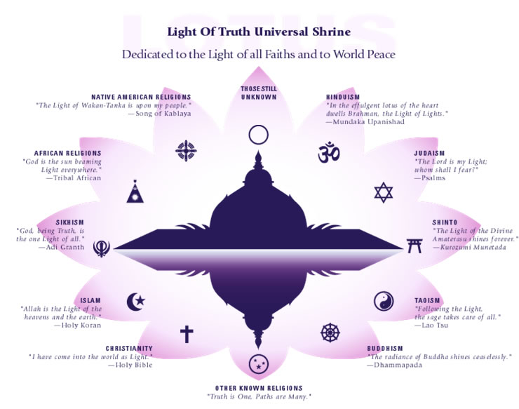 THE SYNTHESIS OF ALL MEDITATION PATHS TO ILLUMINATION - ALL ...